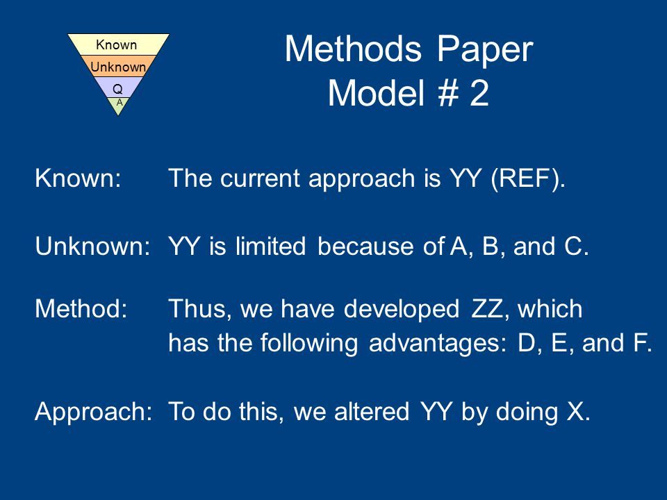 Known: The current approach is YY (REF).Unknown: YY is limited because of A, B, and C.