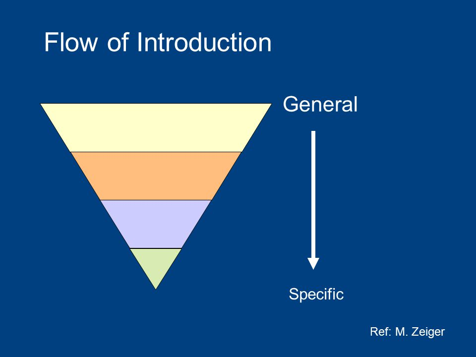 Flow of Introduction Ref: M. Zeiger General Specific
