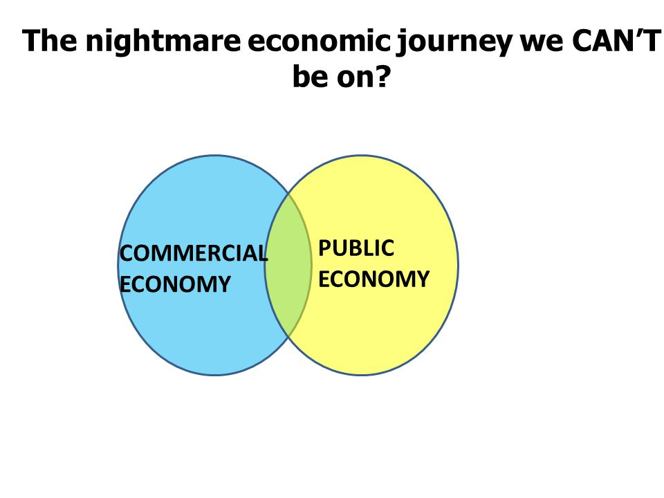 Centre for Local Economic Strategies Email.neilmcinroy@cles.org.uk Website.