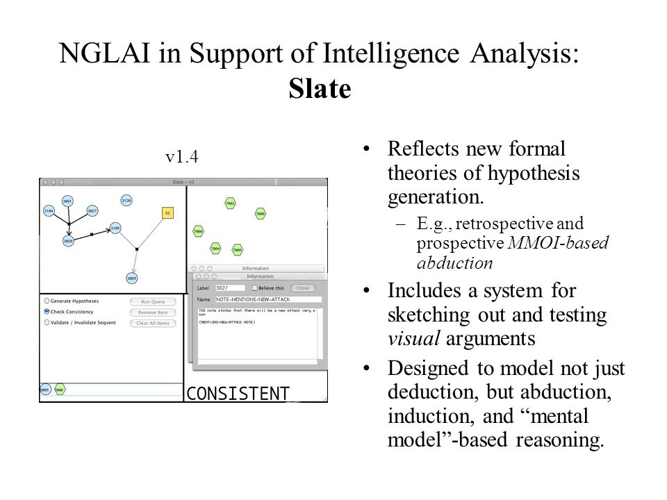 NGLAI in Support of Intelligence Analysis: Slate Reflects new formal theories of hypothesis generation.