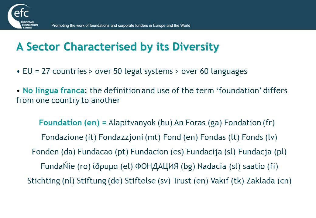A Sector Characterised by its Diversity EU = 27 countries > over 50 legal systems > over 60 languages No lingua franca: the definition and use of the term 'foundation' differs from one country to another Foundation (en) = Alapitvanyok (hu) An Foras (ga) Fondation (fr) Fondazione (it) Fondazzjoni (mt) Fond (en) Fondas (lt) Fonds (lv) Fonden (da) Fundacao (pt) Fundacion (es) Fundacija (sl) Fundacja (pl) FundaŃie (ro) ίδρυμα (el) ФОНДАЦИЯ (bg) Nadacia (sl) saatio (fi) Stichting (nl) Stiftung (de) Stiftelse (sv) Trust (en) Vakıf (tk) Zaklada (cn)