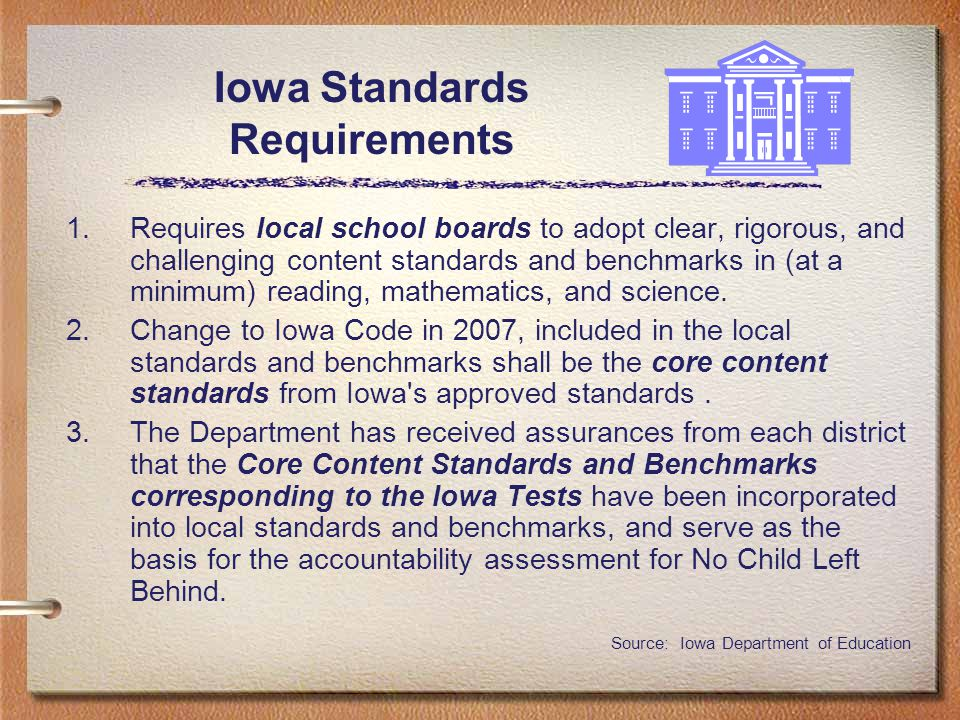 Iowa Standards Requirements 1.Requires local school boards to adopt clear, rigorous, and challenging content standards and benchmarks in (at a minimum) reading, mathematics, and science.