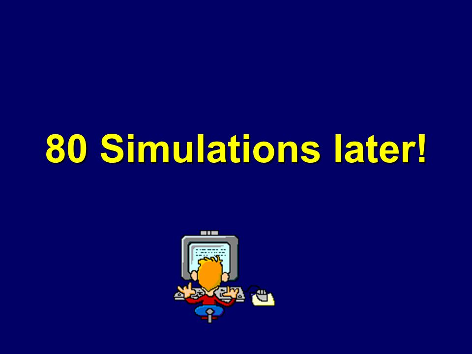 80 Simulations later!