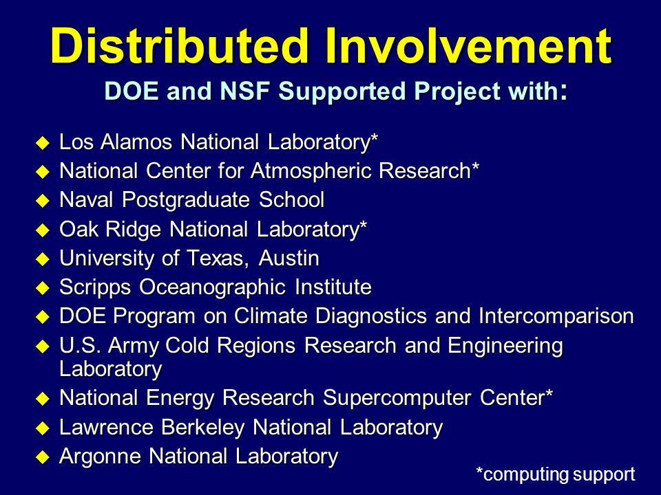Data Users and Collaborators F F Greg Ostermeier, U.