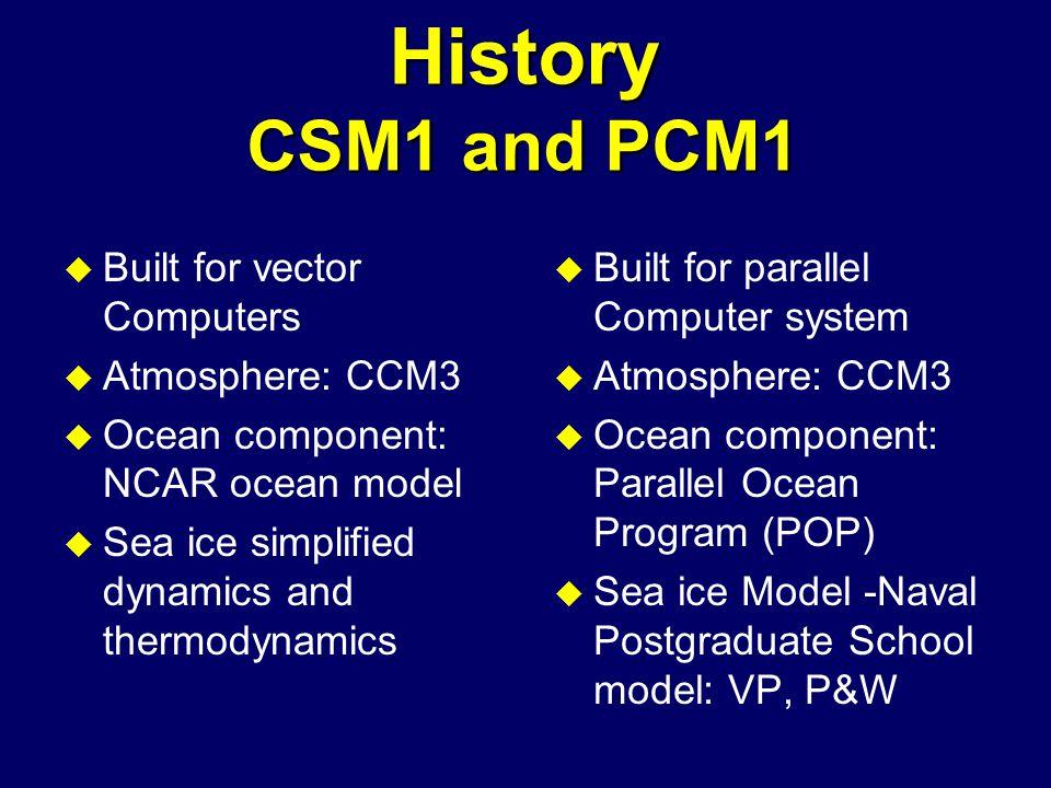 History CSM1 and PCM1 u Built for vector Computers u Atmosphere: CCM3 u Ocean component: NCAR ocean model u Sea ice simplified dynamics and thermodynamics u Built for parallel Computer system u Atmosphere: CCM3 u Ocean component: Parallel Ocean Program (POP) u Sea ice Model -Naval Postgraduate School model: VP, P&W