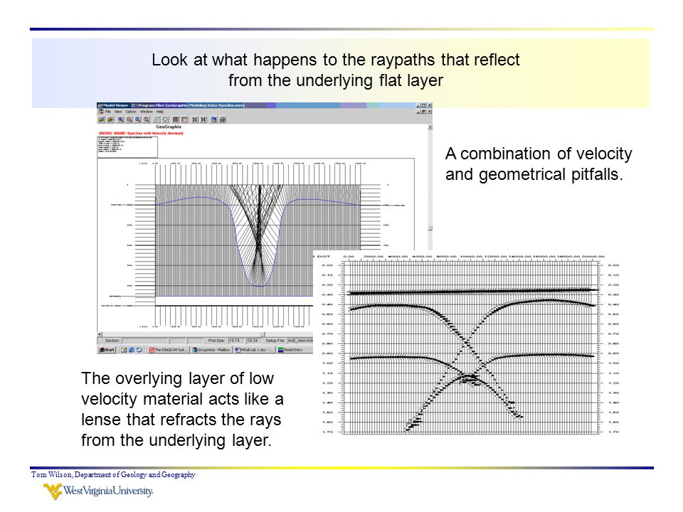 Tom Wilson, Department of Geology and Geography Look at what happens to the raypaths that reflect from the underlying flat layer The overlying layer of low velocity material acts like a lense that refracts the rays from the underlying layer.