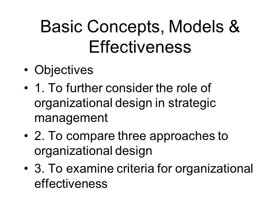 Organizational Design in Strategic Management Strategy Formulation –Assess environment –Assess internal strengths & weaknesses –Formulate Plan Strategy Implementation - Restructuring of –Design, Finances, Human Resources, Work, Technology