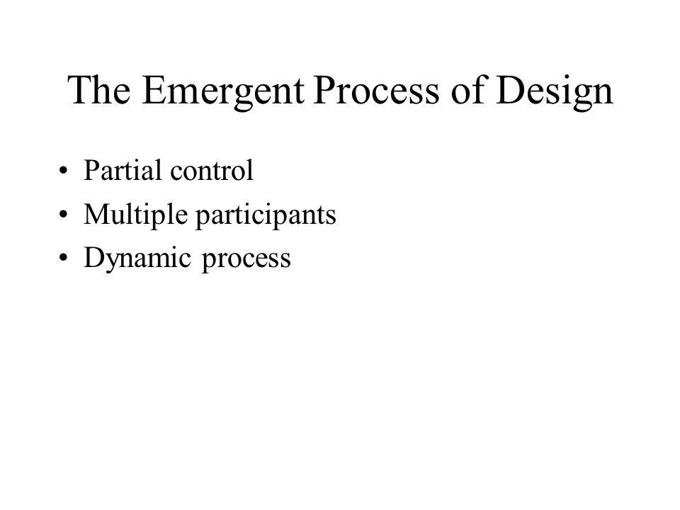 The Emergent Process External Constraints The designer Participants Initial Constraints Initial Plan Initial Participants Subsequent Constraints Emergent Design Change in Participants/ Interests Changes in Constraints Emergent Design Subsequent Participants T-0T-1
