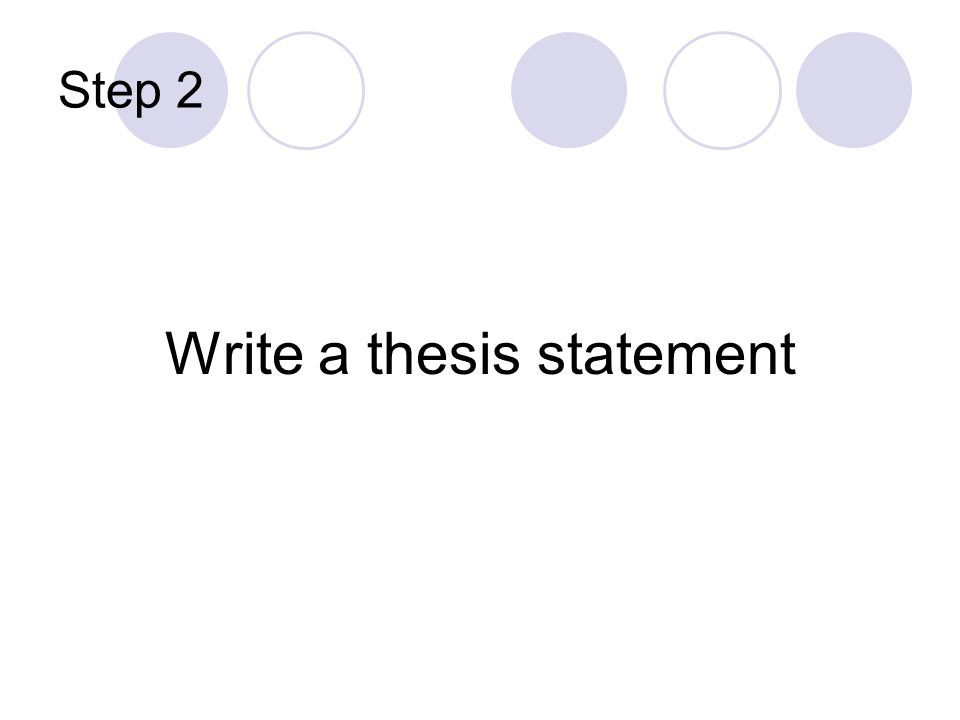 Reflection 1.Define thesis statement in your own words.