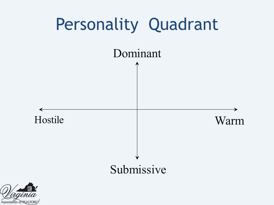 Personality Quadrant Dominant Submissive Hostile Warm