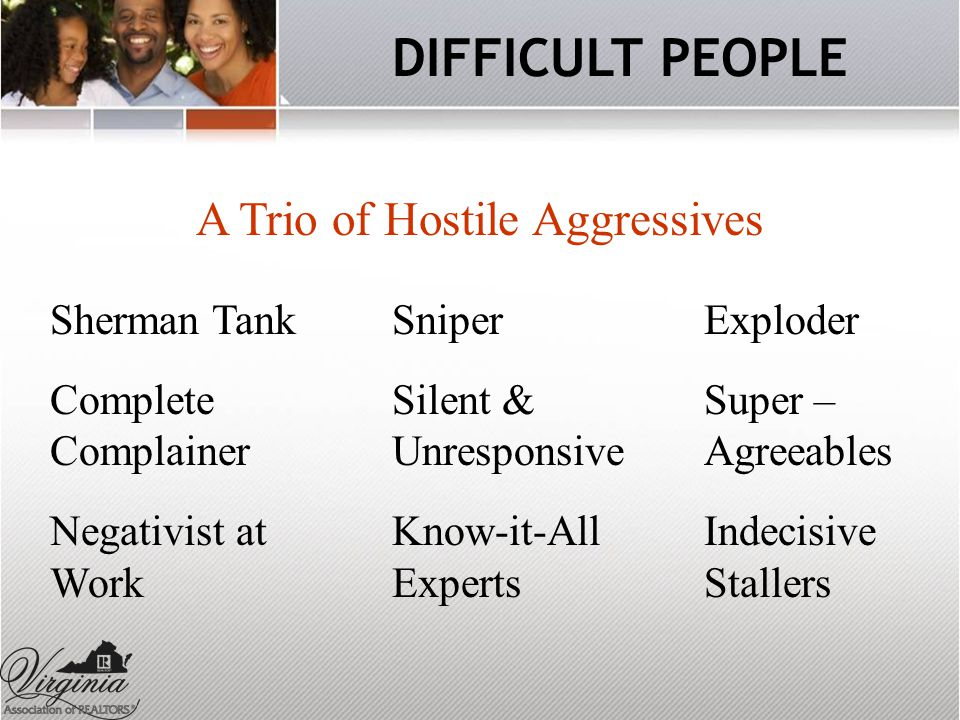 DIFFICULT PEOPLE A Trio of Hostile Aggressives Sherman TankSniperExploder Complete Silent &Super – ComplainerUnresponsiveAgreeables Negativist atKnow-it-AllIndecisive WorkExpertsStallers