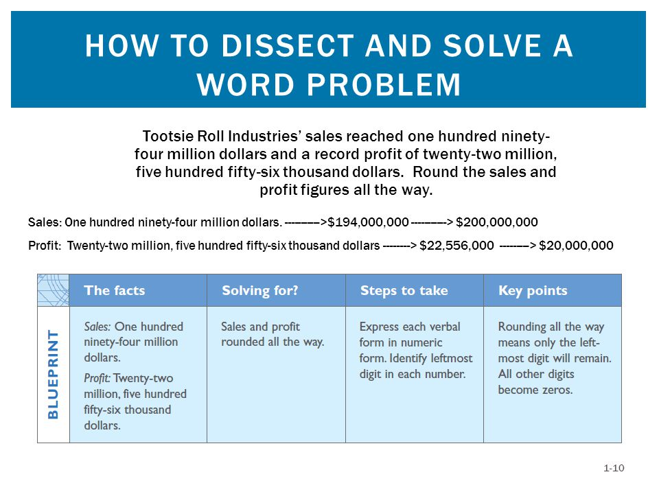 HOW TO DISSECT AND SOLVE A WORD PROBLEM Sales: One hundred ninety-four million dollars. ----------->$194,000,000 -----------> $200,000,000 Profit: Twe