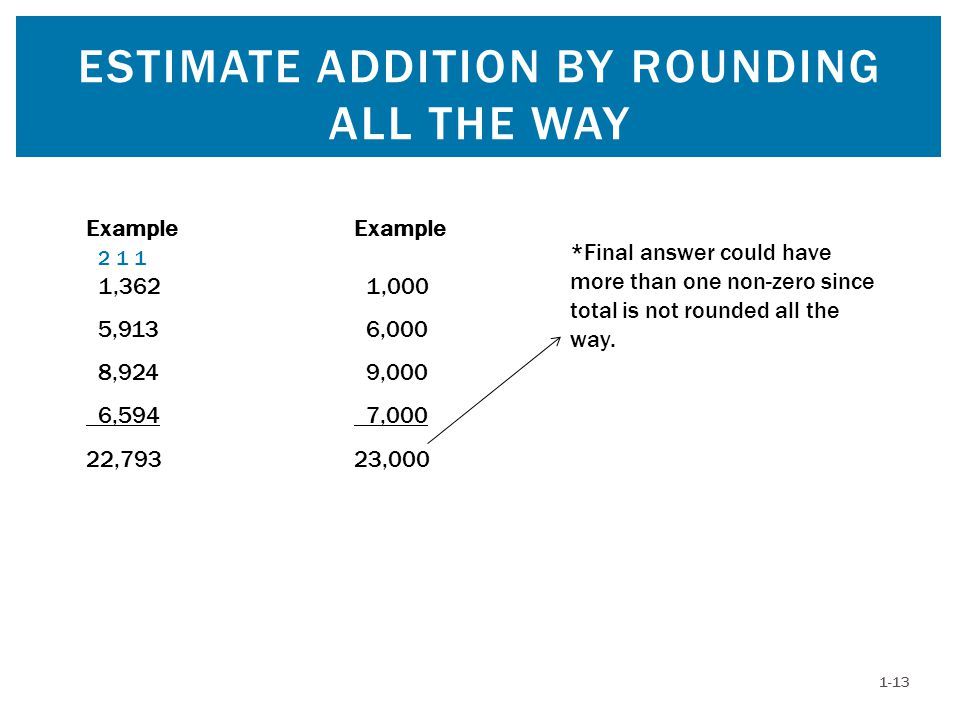 ESTIMATE ADDITION BY ROUNDING ALL THE WAY Example 2 1 1 1,362 5,913 8,924 6,594 22,793 1-13 Example 1,000 6,000 9,000 7,000 23,000 *Final answer could