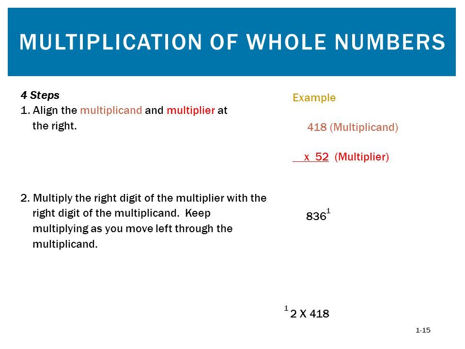2. Multiply the right digit of the multiplier with the right digit of the multiplicand. Keep multiplying as you move left through the multiplicand. 83