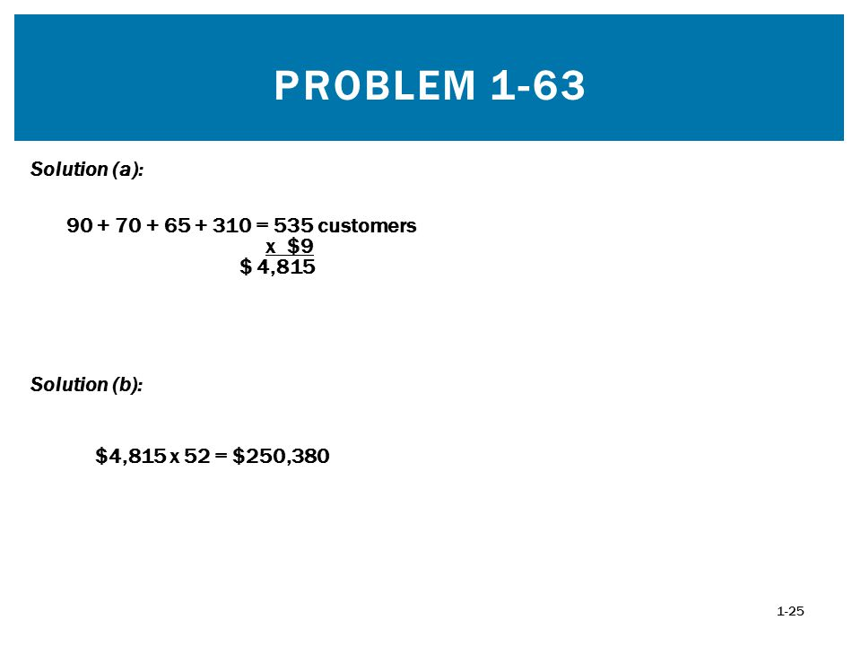 PROBLEM 1-63 90 + 70 + 65 + 310 = 535 customers x $9 $ 4,815 Solution (a): Solution (b): $4,815 x 52 = $250,380 1-25