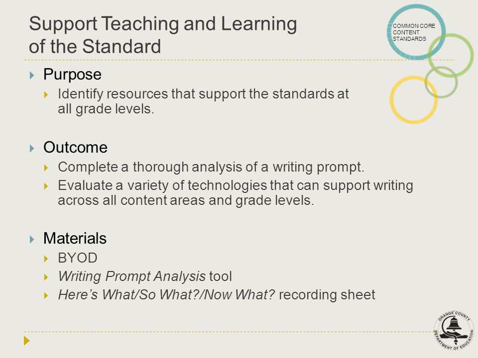 COMMON CORE CONTENT STANDARDS  Session Plan  Watch  Examine Writing Standards 4-9  Analyze and dissect effective writing prompts  Share  Investigate technology tools using Here's What/So What?/Now What.