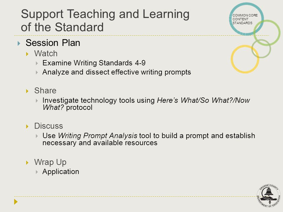 COMMON CORE CONTENT STANDARDS  Session Plan  Watch  Examine Writing Standards 4-9  Analyze and dissect effective writing prompts  Share  Investigate technology tools using Here's What/So What /Now What.