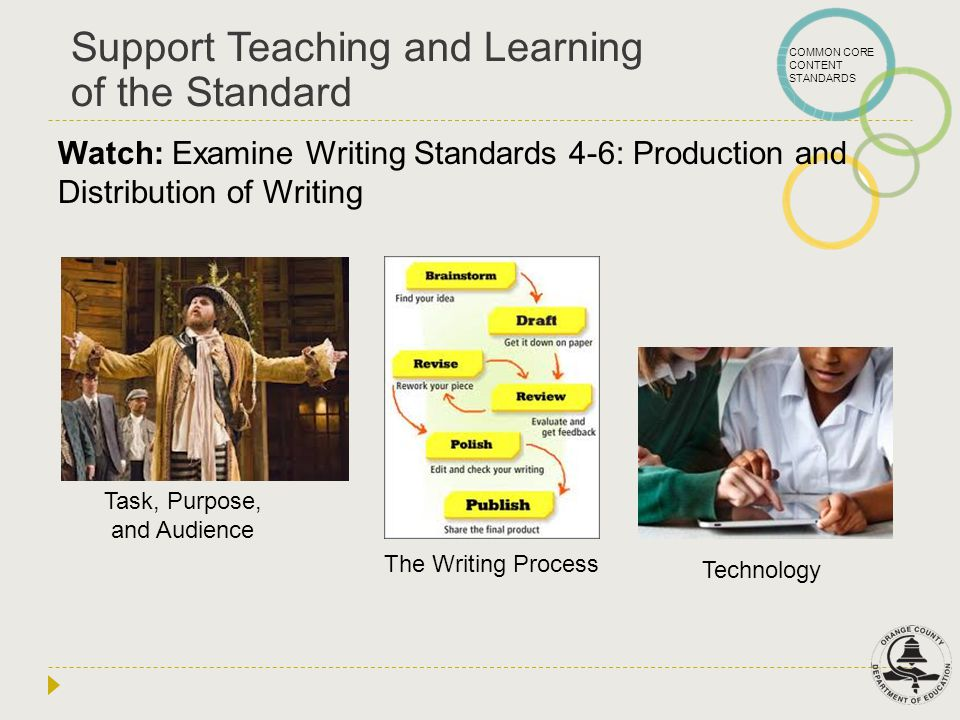 COMMON CORE CONTENT STANDARDS Watch: Examine Writing Standards 7-9: Research to Build and Present Knowledge Support Teaching and Learning of the Standard Investigate Different Aspects of a Topic Use Evidence to Support Analysis Categorize and Sort Information from a Variety of Sources