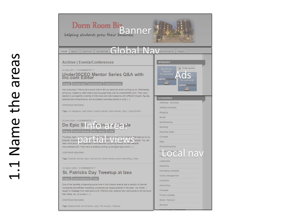 Banner 1.1 Name the areas Global Nav Info area: partial views Local nav Ads