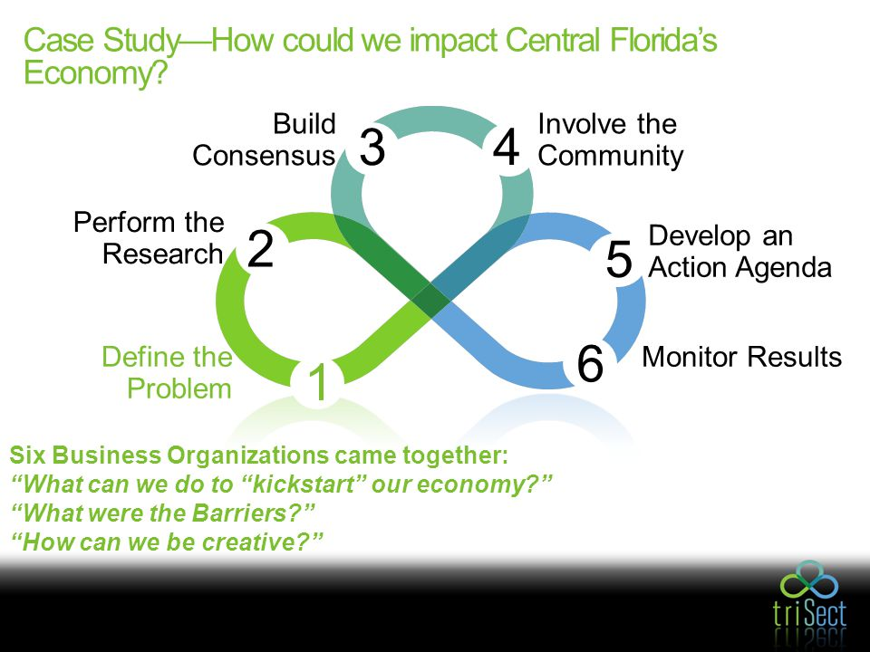 Case Study—How could we impact Central Florida's Economy.