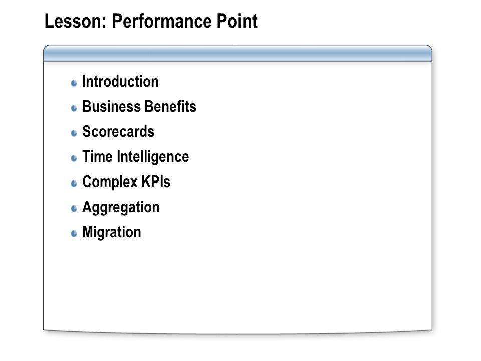 Lesson: Performance Point Introduction Business Benefits Scorecards Time Intelligence Complex KPIs Aggregation Migration