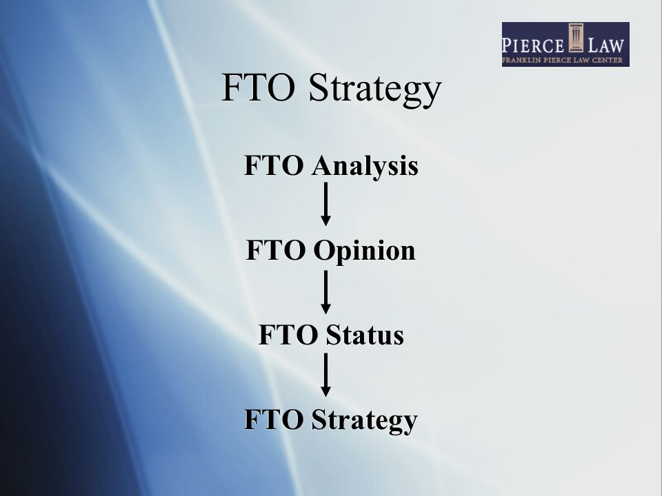 FTO Strategy FTO Analysis FTO Opinion FTO Status FTO Strategy FTO Analysis FTO Opinion FTO Status FTO Strategy