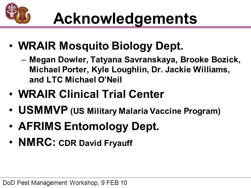 Acknowledgements WRAIR Mosquito Biology Dept. –Megan Dowler, Tatyana Savranskaya, Brooke Bozick, Michael Porter, Kyle Loughlin, Dr. Jackie Williams, a