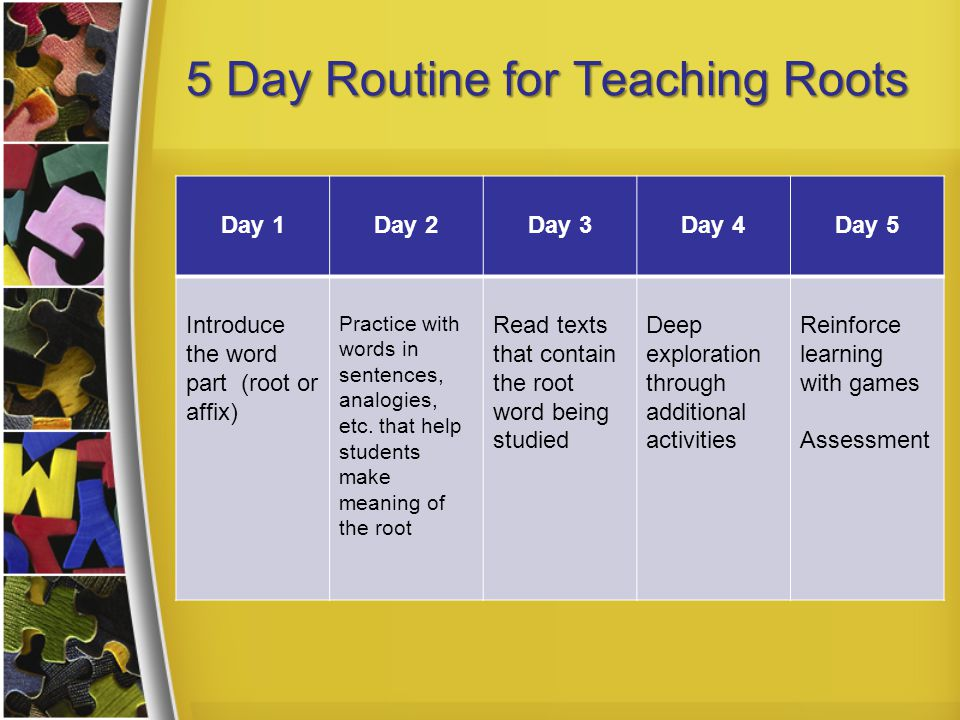 5 Day Routine for Teaching Roots Day 1Day 2Day 3Day 4Day 5 Introduce the word part (root or affix) Practice with words in sentences, analogies, etc.