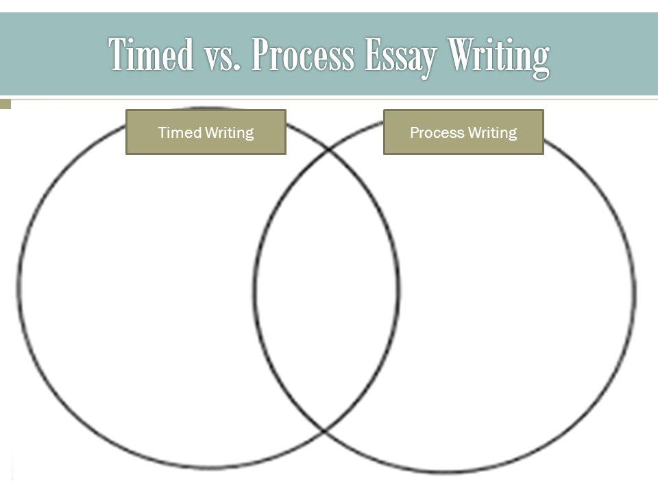 Timed WritingProcess Writing