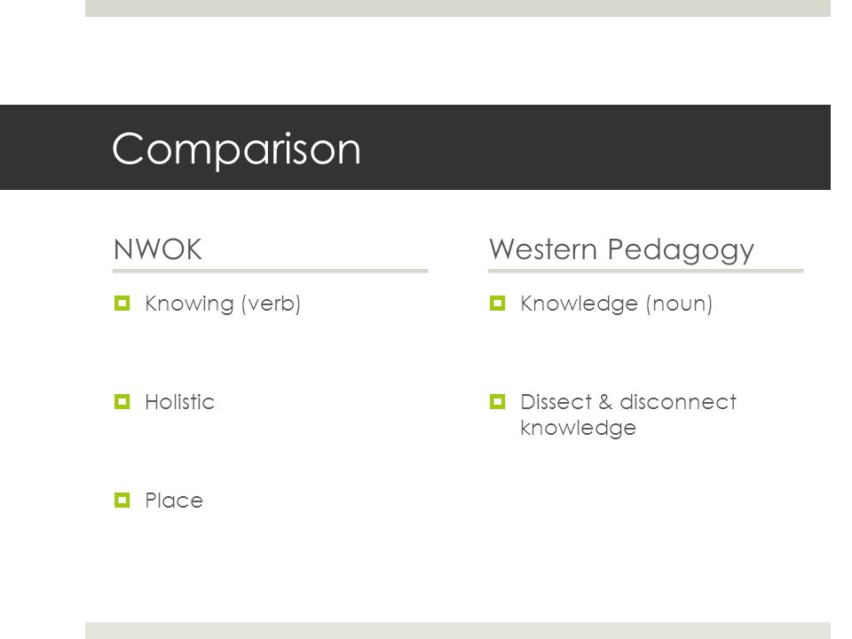 Comparison NWOK  Knowing (verb)  Holistic  Place Western Pedagogy  Knowledge (noun)  Dissect & disconnect knowledge