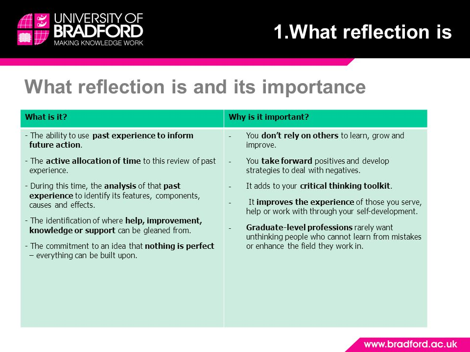 What reflection is and its importance What is it?Why is it important? - The ability to use past experience to inform future action. - The active alloc