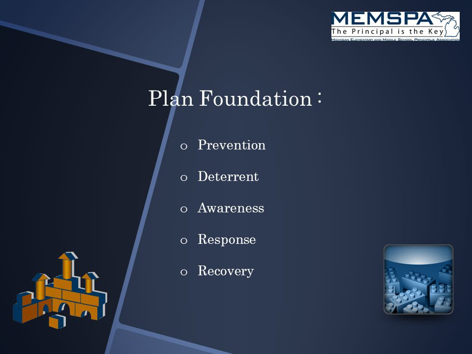 Plan Foundation : o Prevention o Deterrent o Awareness o Response o Recovery