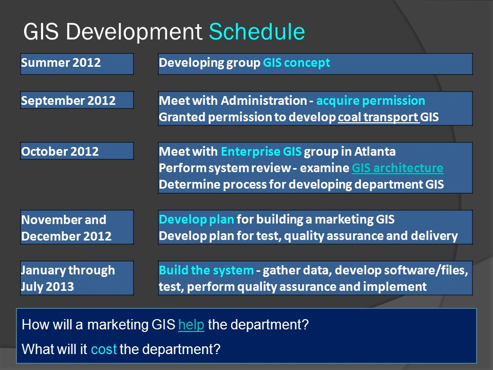 GIS Development Schedule How will a marketing GIS help the department help What will it cost the department.