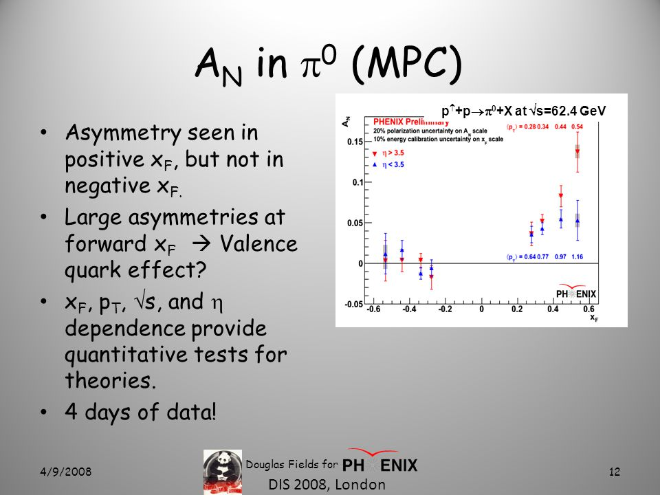 DIS 2008, London A N in  0 (MPC) Asymmetry seen in positive x F, but not in negative x F.