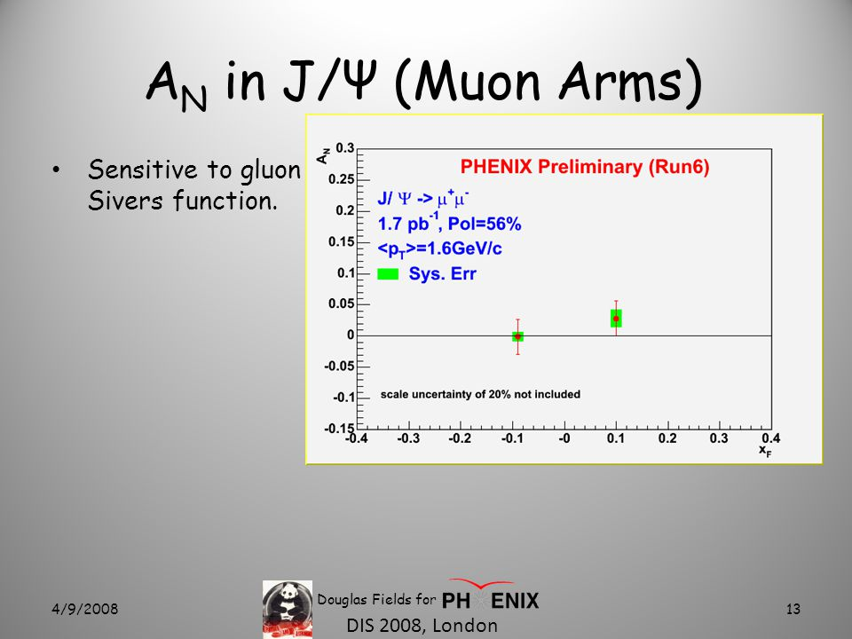 DIS 2008, London A N in J/Ψ (Muon Arms) Sensitive to gluon Sivers function.