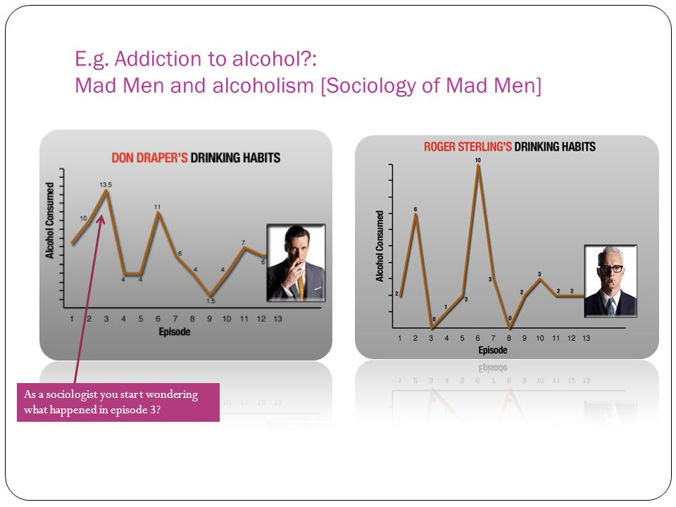 E.g. Addiction to alcohol?: Mad Men and alcoholism [Sociology of Mad Men] As a sociologist you start wondering what happened in episode 3?