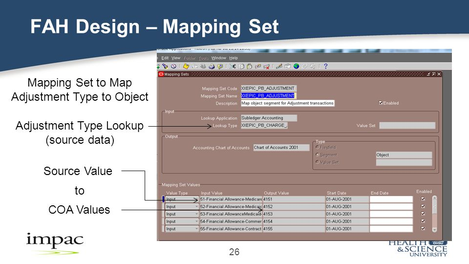 26 FAH Design – Mapping Set Mapping Set to Map Adjustment Type to Object Source Value COA Values to Adjustment Type Lookup (source data)