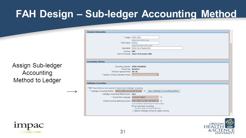 31 FAH Design – Sub-ledger Accounting Method Assign Sub-ledger Accounting Method to Ledger