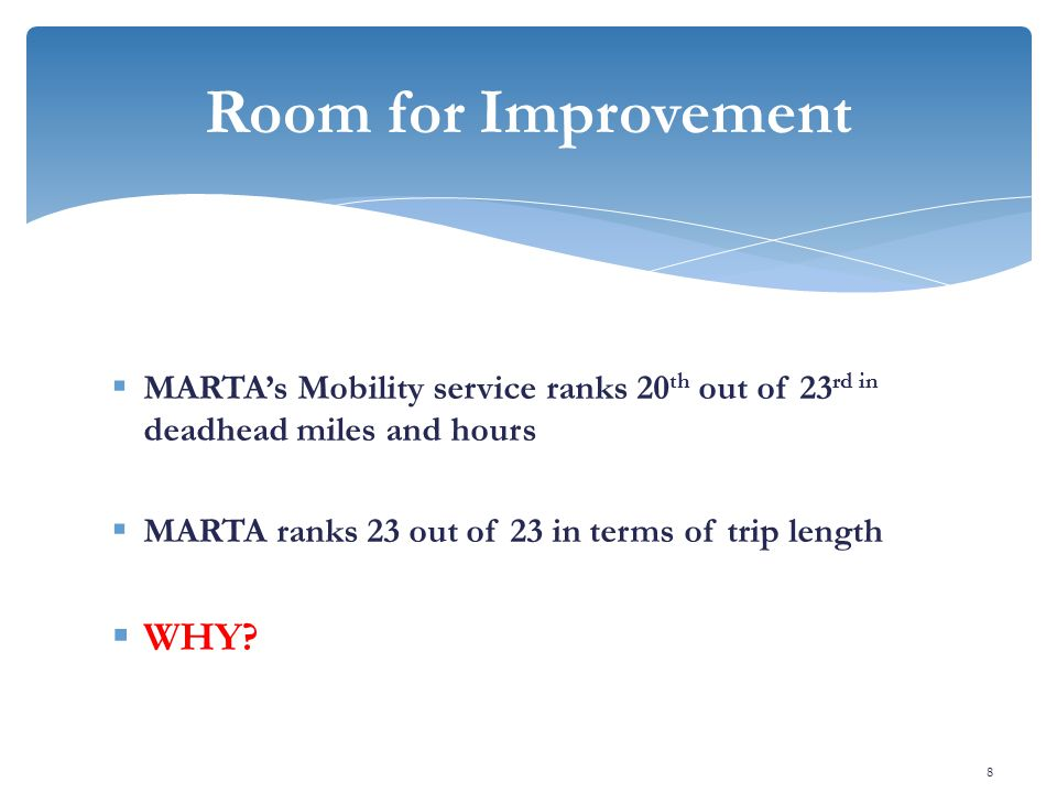  MARTA's Mobility service ranks 20 th out of 23 rd in deadhead miles and hours  MARTA ranks 23 out of 23 in terms of trip length  WHY.