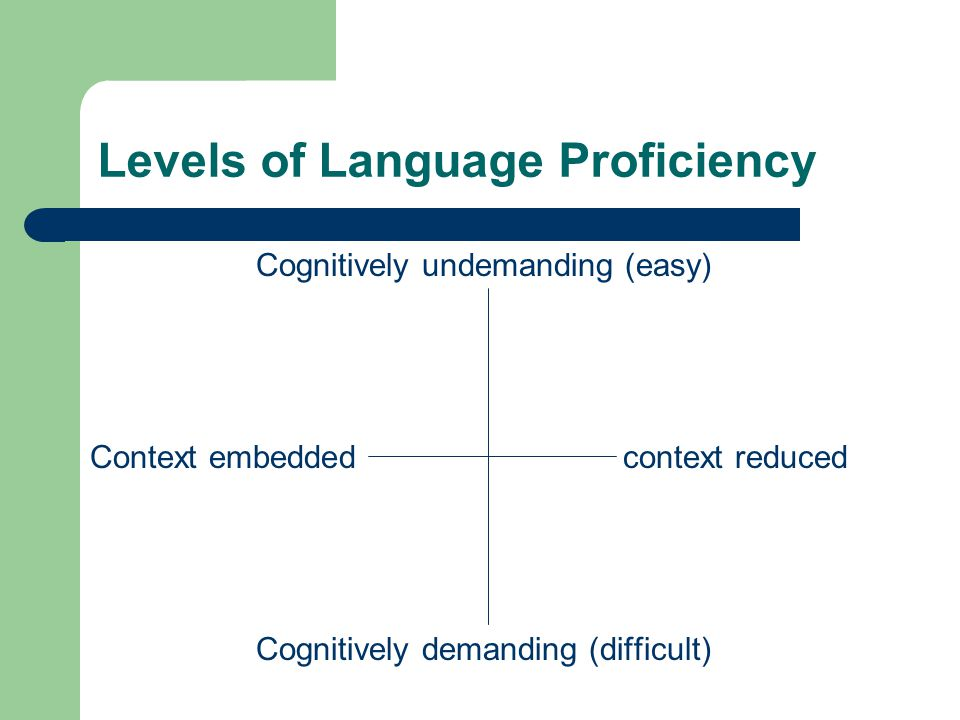 Levels of Language Proficiency Cognitively undemanding (easy) Context embedded context reduced Cognitively demanding (difficult)