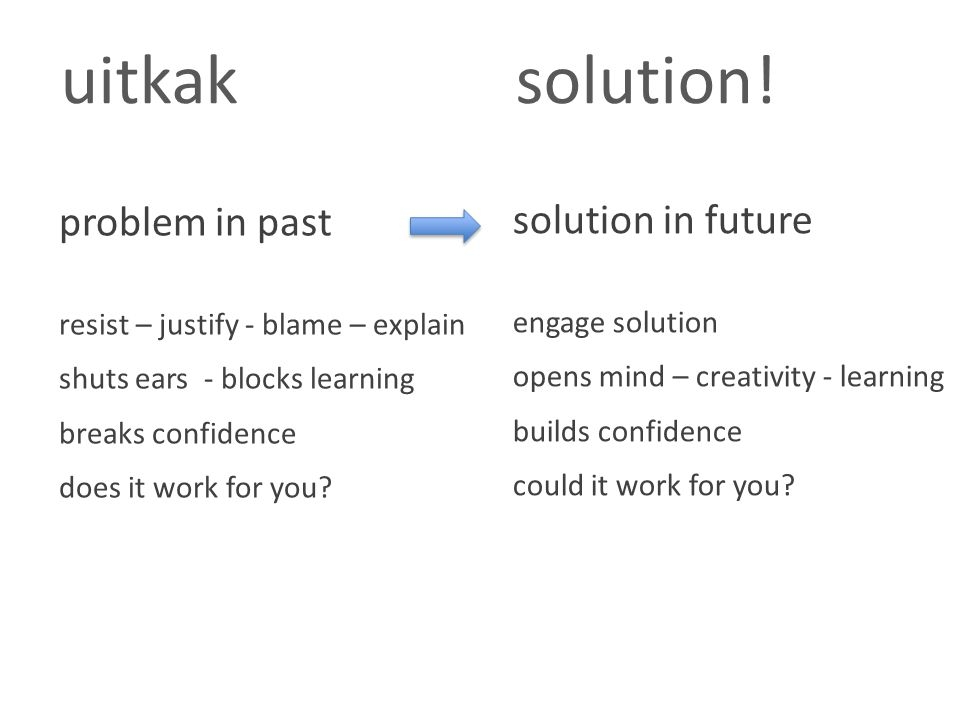 problem in past resist – justify - blame – explain shuts ears - blocks learning breaks confidence does it work for you.