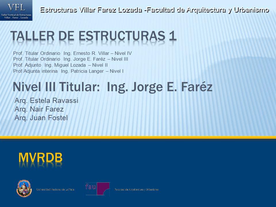 Prof. Titular Ordinario Ing. Ernesto R. Villar – Nivel IV Prof.