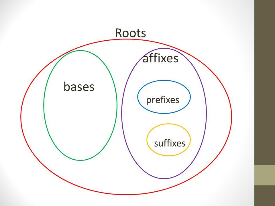 Roots bases affixes prefixes suffixes