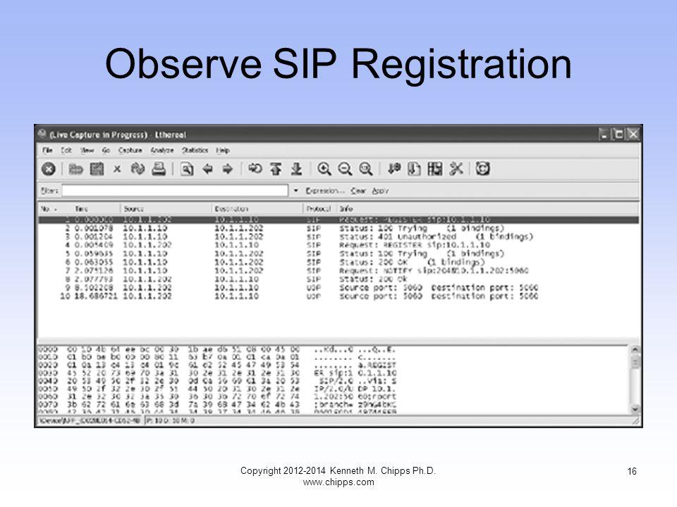 Observe SIP Registration Copyright 2012-2014 Kenneth M. Chipps Ph.D. www.chipps.com 16