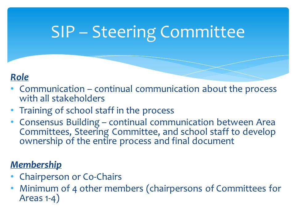 Role Communication – continual communication about the process with all stakeholders Training of school staff in the process Consensus Building – continual communication between Area Committees, Steering Committee, and school staff to develop ownership of the entire process and final document Membership Chairperson or Co-Chairs Minimum of 4 other members (chairpersons of Committees for Areas 1-4) SIP – Steering Committee