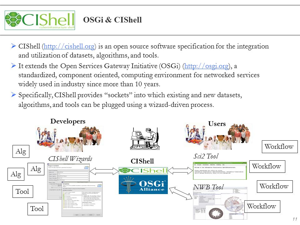 11 OSGi & CIShell CIShell Sci2 Tool NWB Tool CIShell Wizards Developers  CIShell (http://cishell.org) is an open source software specification for the integration and utilization of datasets, algorithms, and tools.http://cishell.org  It extends the Open Services Gateway Initiative (OSGi) (http://osgi.org), a standardized, component oriented, computing environment for networked services widely used in industry since more than 10 years.http://osgi.org  Specifically, CIShell provides sockets into which existing and new datasets, algorithms, and tools can be plugged using a wizard-driven process.