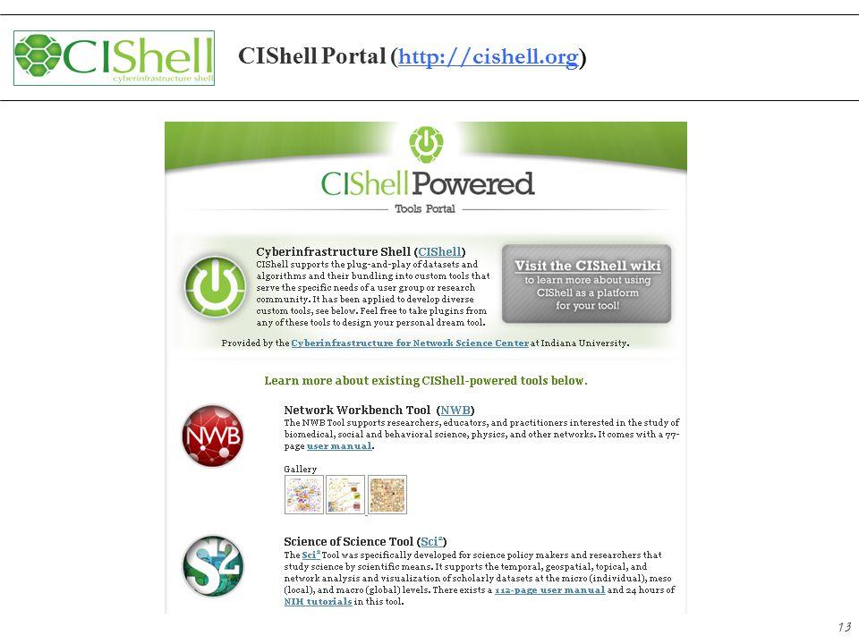 13 CIShell Portal ( http://cishell.org) http://cishell.org