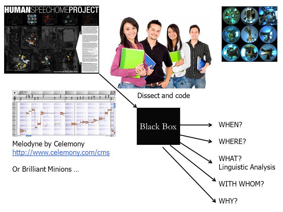 Black Box Melodyne by Celemony http://www.celemony.com/cms Or Brilliant Minions … WHEN.