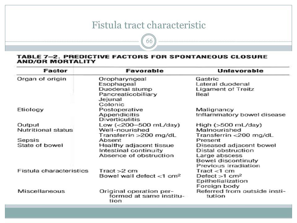 Fistula tract characteristic 66
