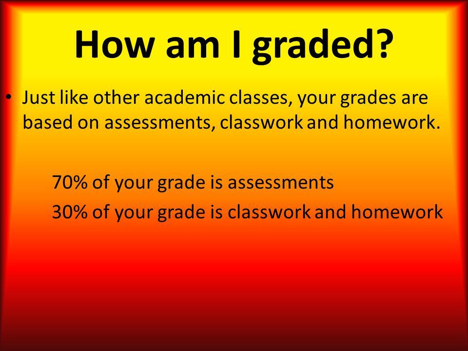 How am I graded.